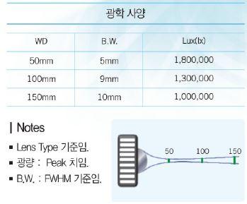 LED LINE LIGHT STANDARD ULTRA CLASS1.JPG